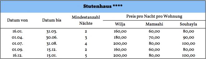 Preisliste_Stutenhaus_20141021